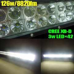 激光126W!12V24V兼用/最上級LEDデッキライト・作業灯・投光器