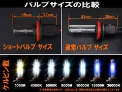 決算セール☆ HID H8 H11 兼用 ショートバルブ 3000K 2個セ