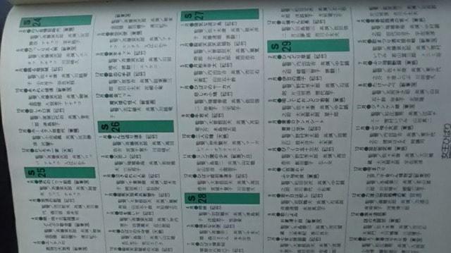 美空ひばり、翔女王ひばり永遠にスーパースターメモリアル  読売新聞 < タレントグッズの