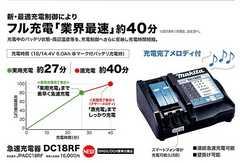 新型 マキタ 急速充電器 DC18RF(USB端子付)
