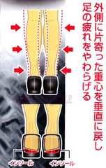 歩きながら改善 矯正 美脚O脚対策 中敷インソール 24-28cm