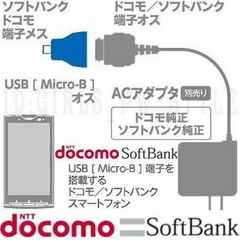 N-06C N-04D N-05D N-07D N-02E N-03E microUSB 変換 充電器
