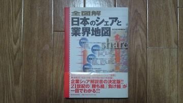 日本のシェアと業界地図 東洋経済新報社